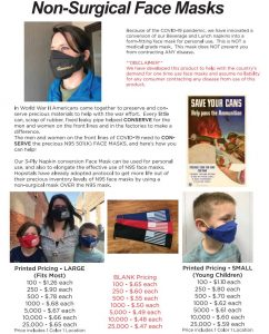 Non-Surgical Masks