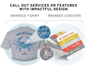 Call Out Services on Promotional Products with Design